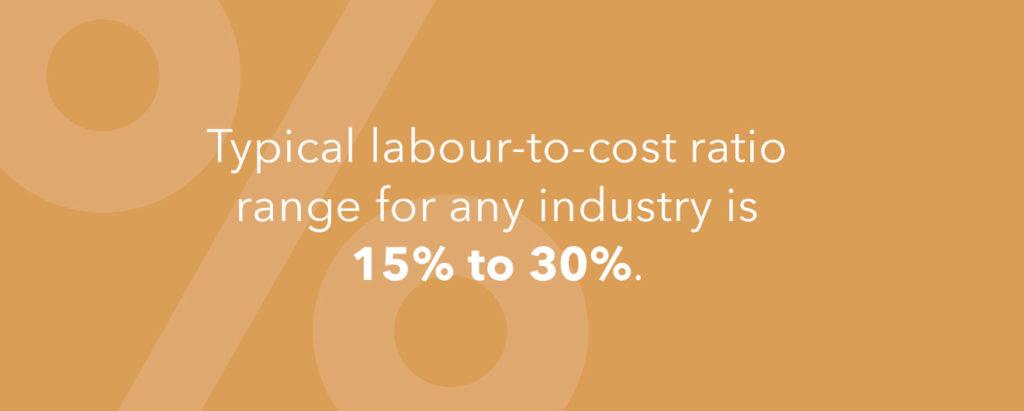 Labour cost 2
