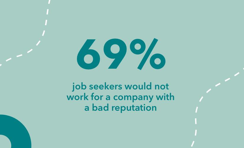 Employer branding blog