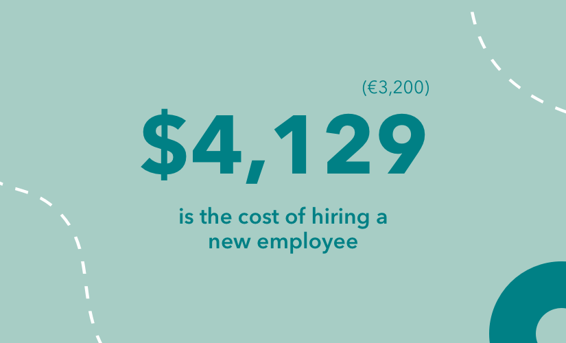Cost of hiring new employee