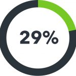 Icon 29%