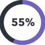 Icon 55%