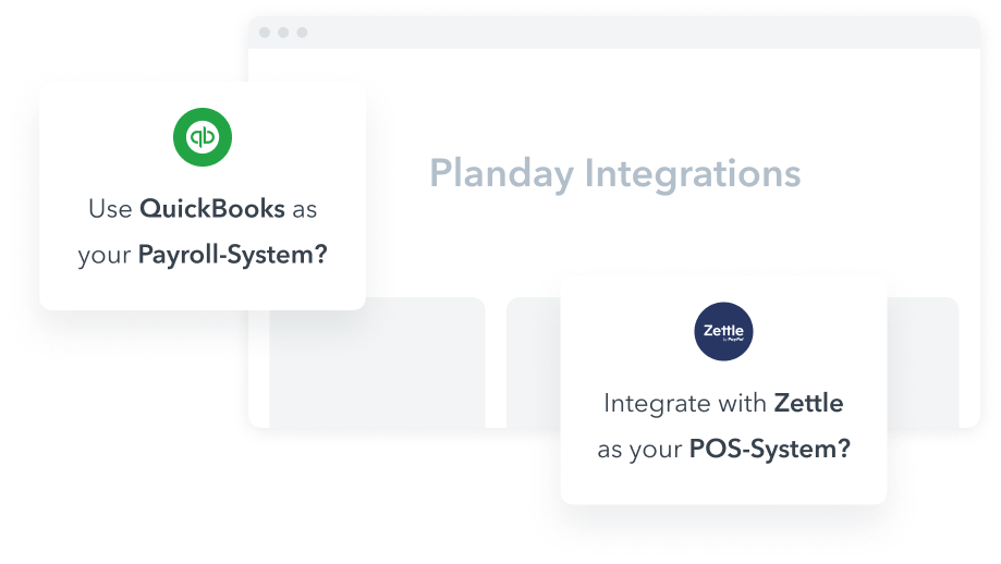 Planday Integrationw